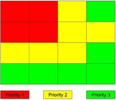 Eyetracking : les zones prioritaires d'une page d'accueil de site web d'actualités